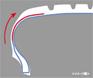 ยางรถยนต์ ADVAN dB (decibel)